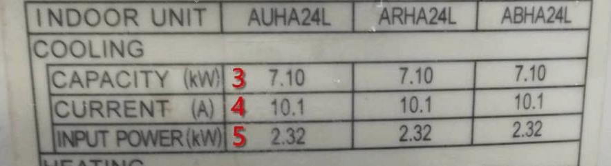 Características-técnicas-aire-acondicionado